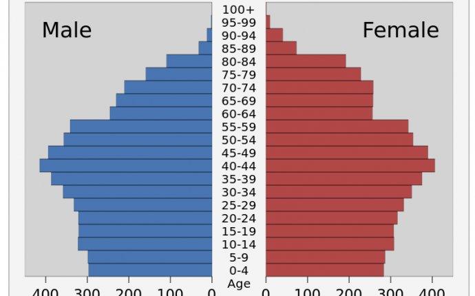 Demographics of Belgium - Wikiwand